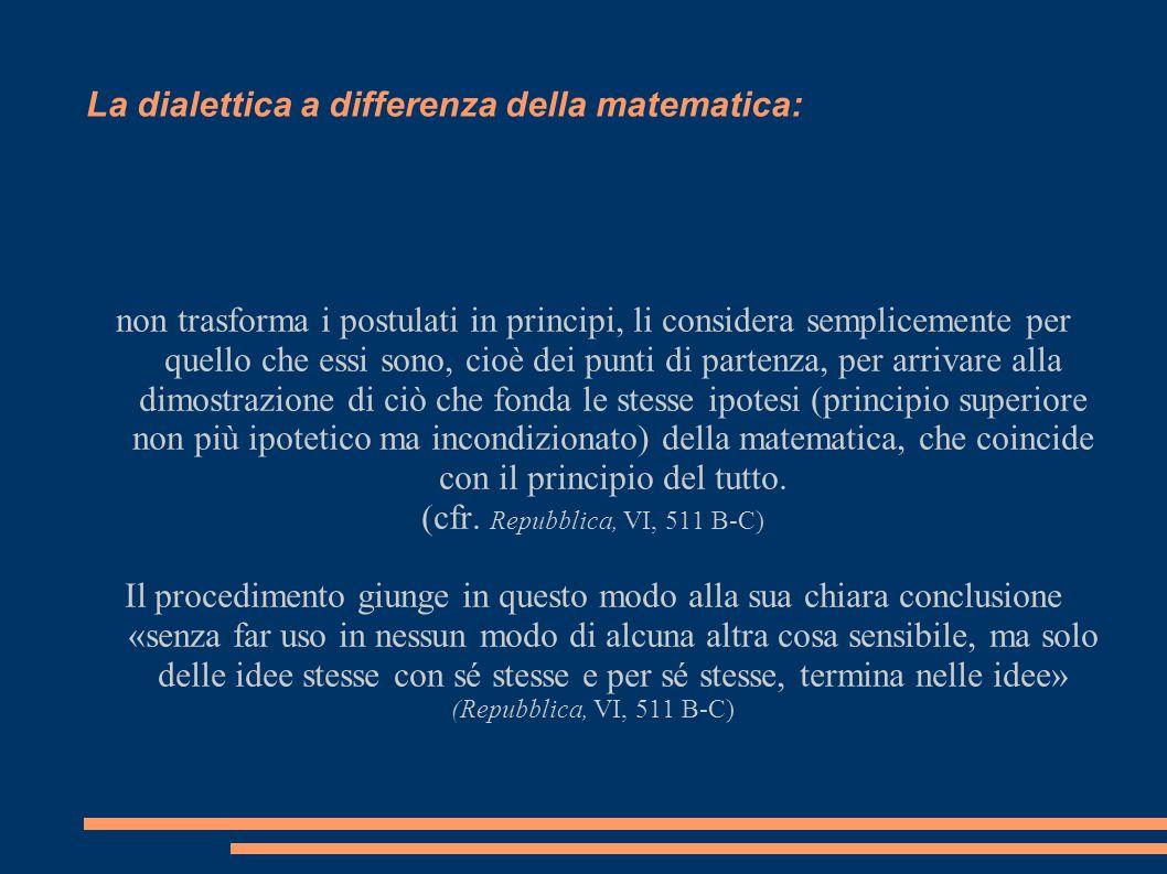 La dialettica a differenza della matematica: