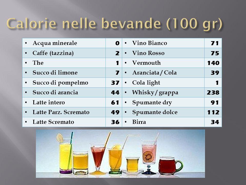 Calorie nelle bevande (100 gr)
