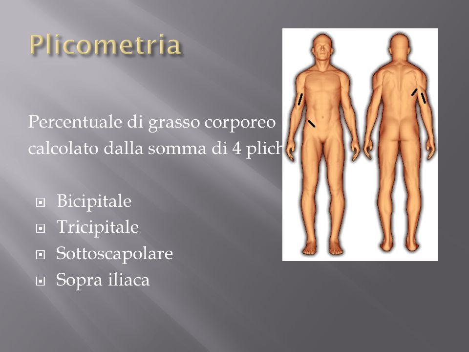 Plicometria Percentuale di grasso corporeo
