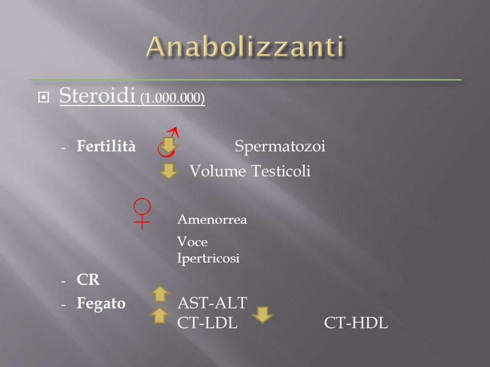 ♀ Amenorrea Voce Ipertricosi