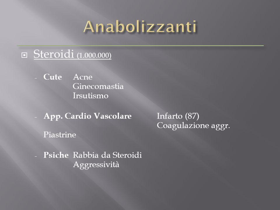 Anabolizzanti Steroidi (1.000.000) Cute Acne Ginecomastia Irsutismo