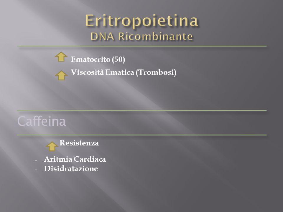 Eritropoietina DNA Ricombinante