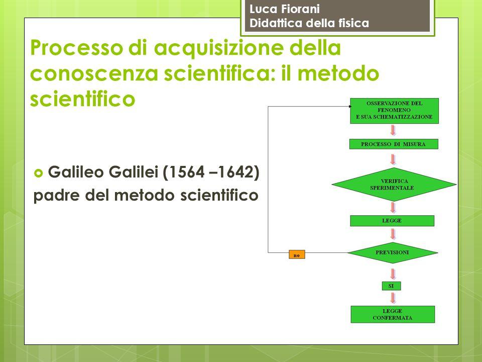 Processo di acquisizione della conoscenza scientifica: il metodo scientifico