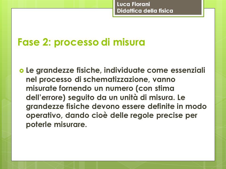 Fase 2: processo di misura