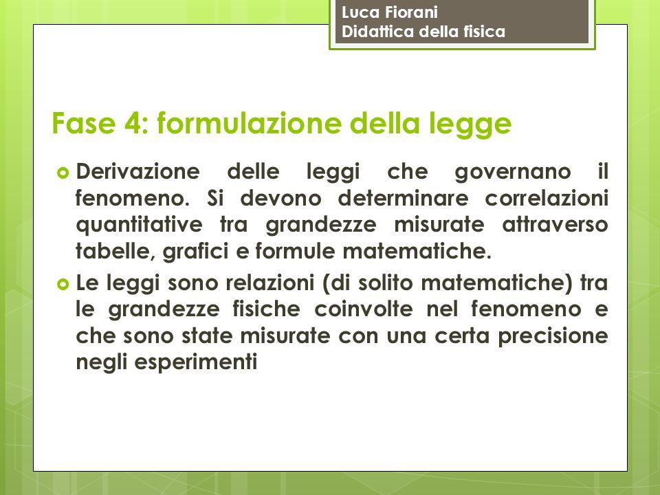 Fase 4: formulazione della legge