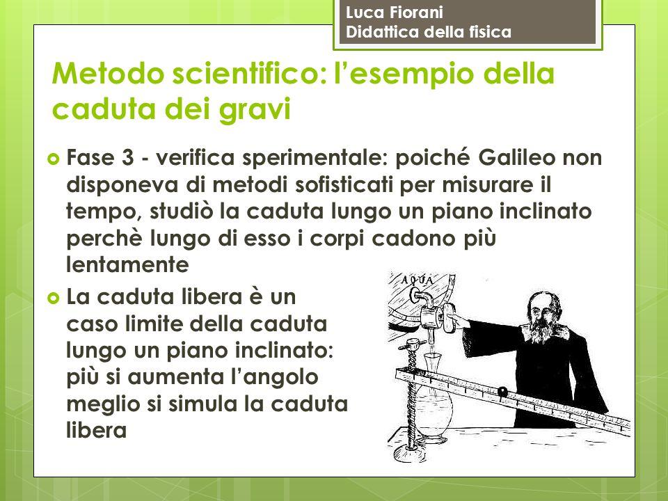 Metodo scientifico: l'esempio della caduta dei gravi