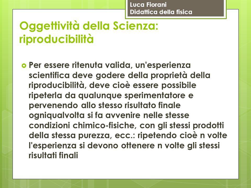 Oggettività della Scienza: riproducibilità