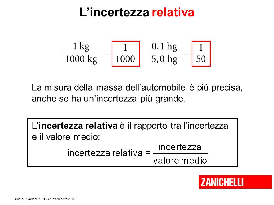 L'incertezza relativa