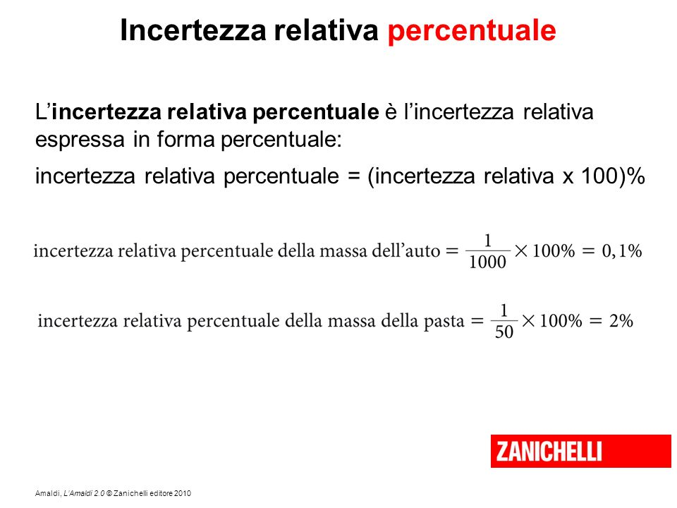 Incertezza relativa percentuale