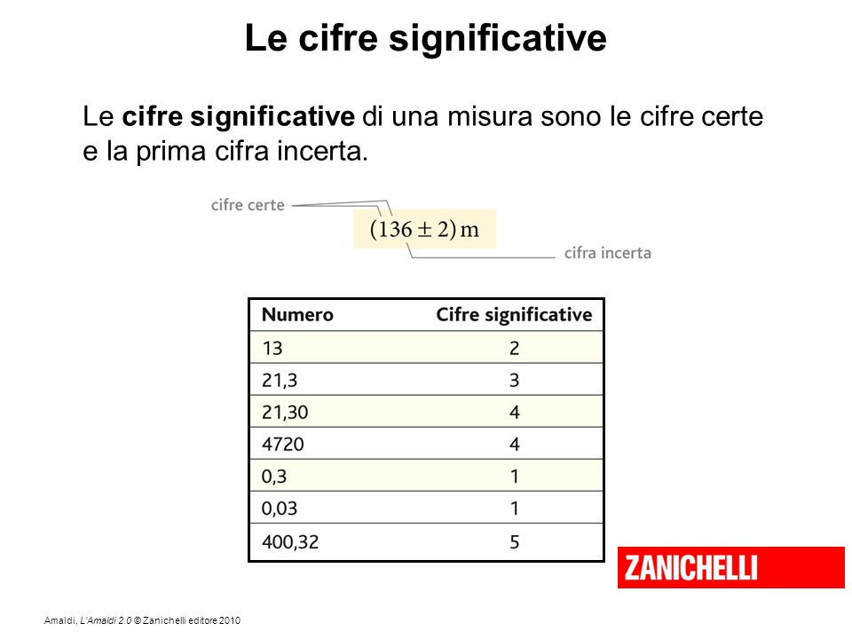 Le cifre significative
