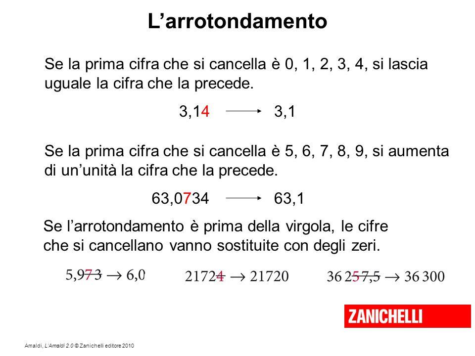 L'arrotondamento Se la prima cifra che si cancella è 0, 1, 2, 3, 4, si lascia. uguale la cifra che la precede.