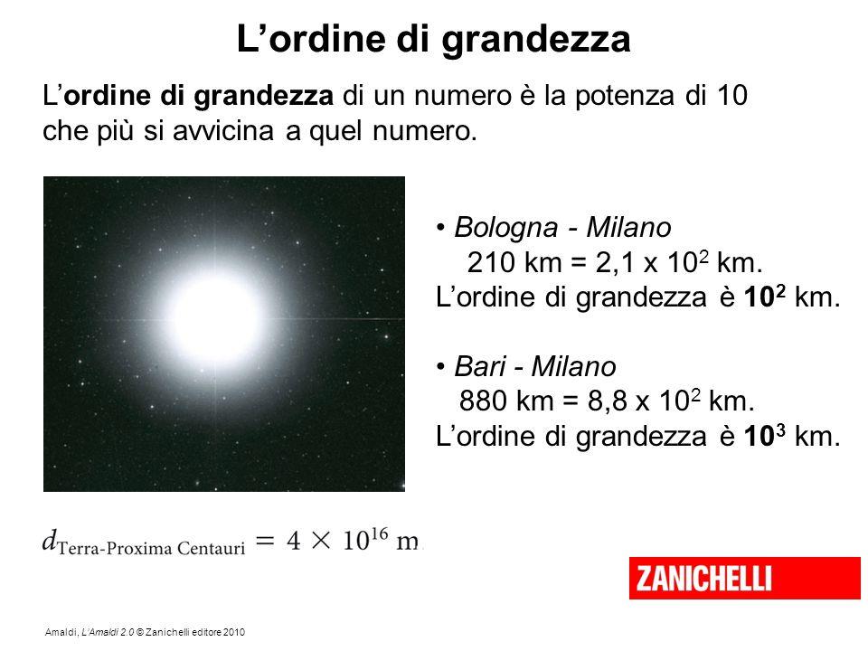 L'ordine di grandezza L'ordine di grandezza di un numero è la potenza di 10. che più si avvicina a quel numero.