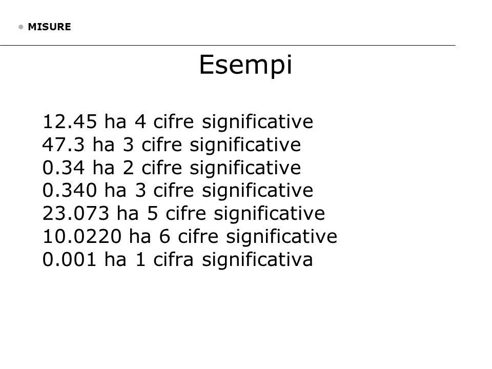 Esempi 12.45 ha 4 cifre significative 47.3 ha 3 cifre significative