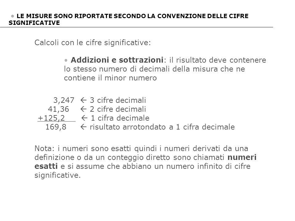 Calcoli con le cifre significative: