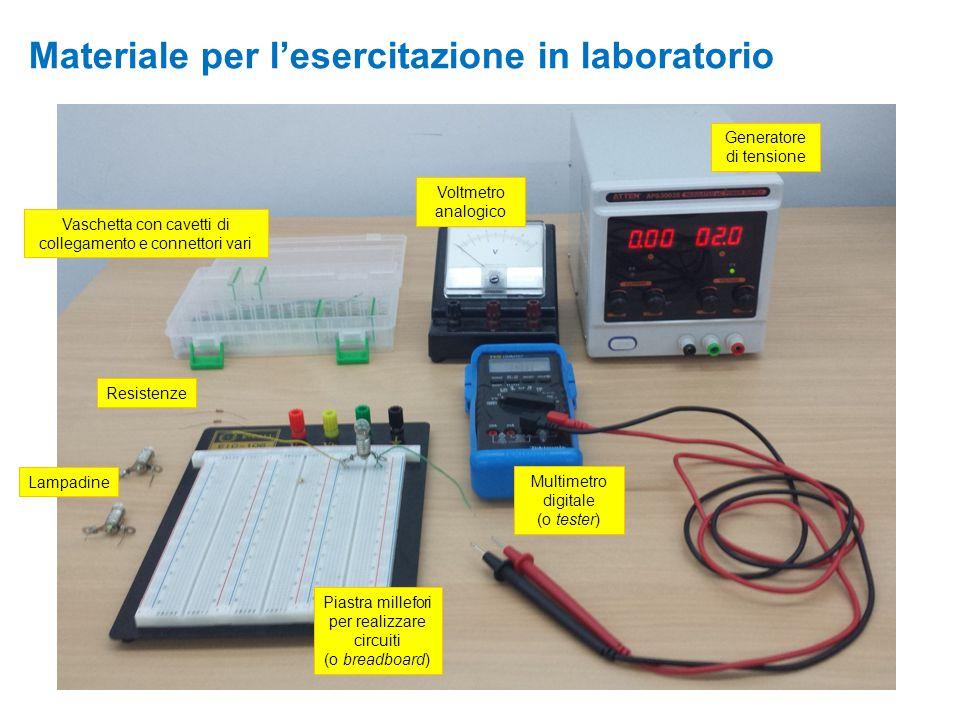 Materiale per l'esercitazione in laboratorio