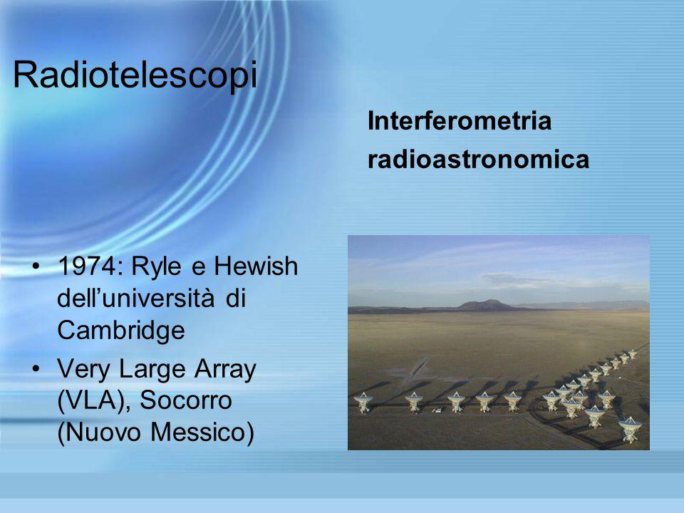 Radiotelescopi Interferometria radioastronomica