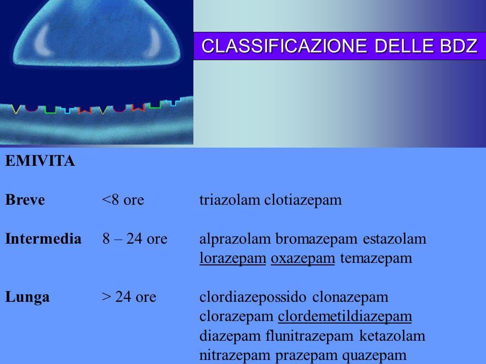 CLASSIFICAZIONE DELLE BDZ