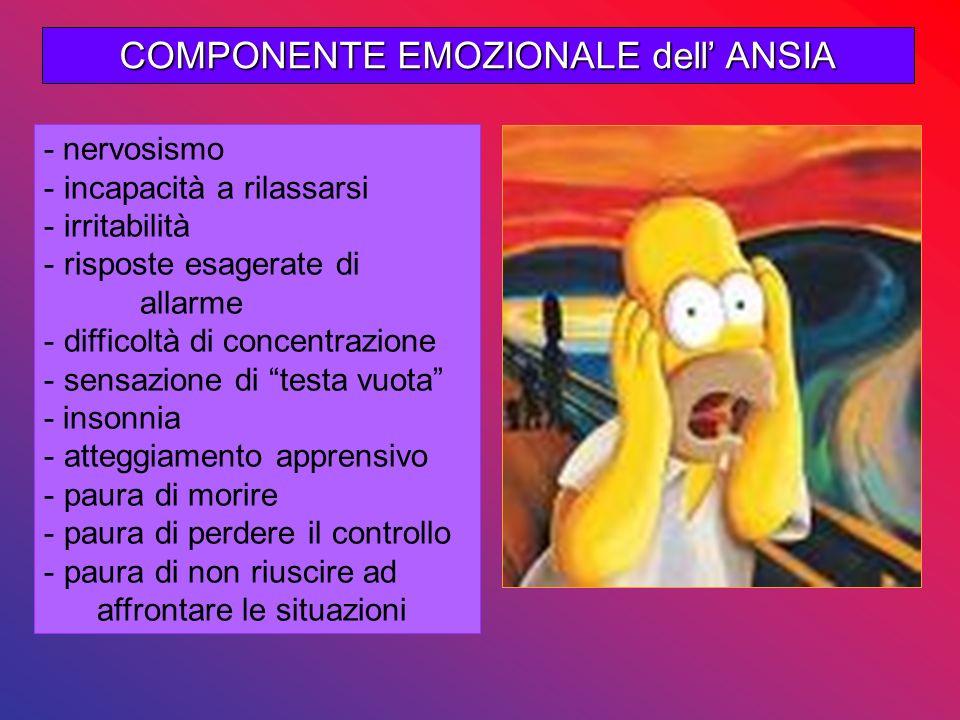 COMPONENTE EMOZIONALE dell' ANSIA