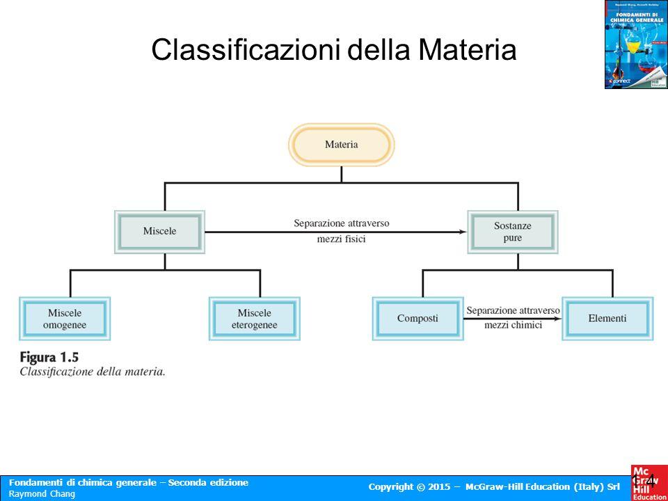 Classificazioni della Materia