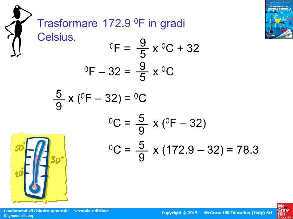 Trasformare 172.9 0F in gradi Celsius.