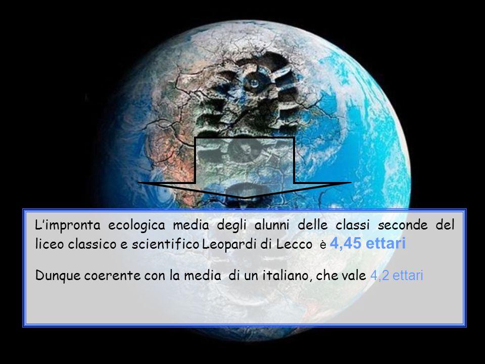L'impronta ecologica media degli alunni delle classi seconde del liceo classico e scientifico Leopardi di Lecco è 4,45 ettari