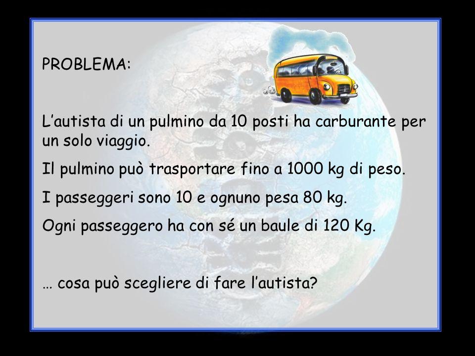 PROBLEMA: L'autista di un pulmino da 10 posti ha carburante per un solo viaggio. Il pulmino può trasportare fino a 1000 kg di peso.