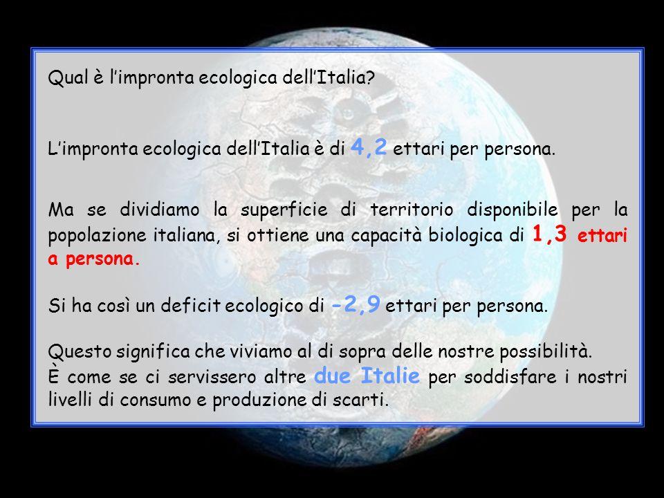 Qual è l'impronta ecologica dell'Italia