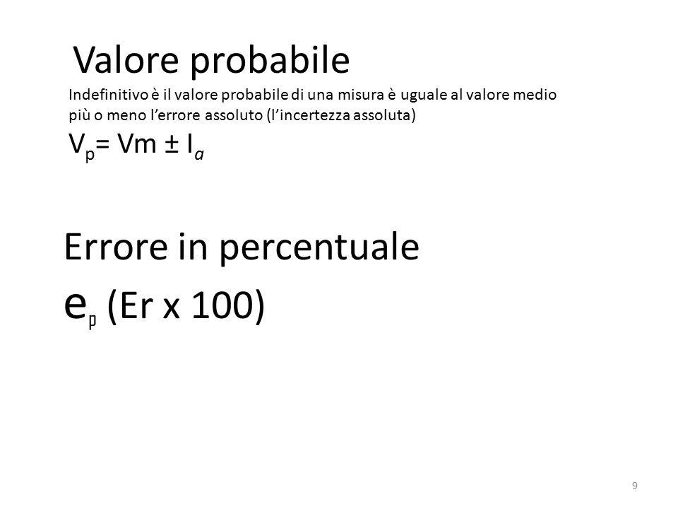 ep (Er x 100) Errore in percentuale Vp= Vm ± Ia Valore probabile