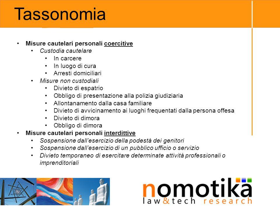 Tassonomia Misure cautelari personali coercitive Custodia cautelare