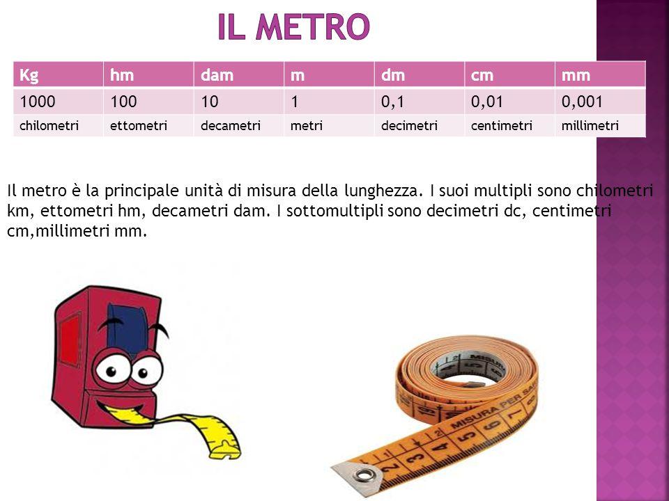 Il metro Kg hm dam m dm cm mm 1000 100 10 1 0,1 0,01 0,001