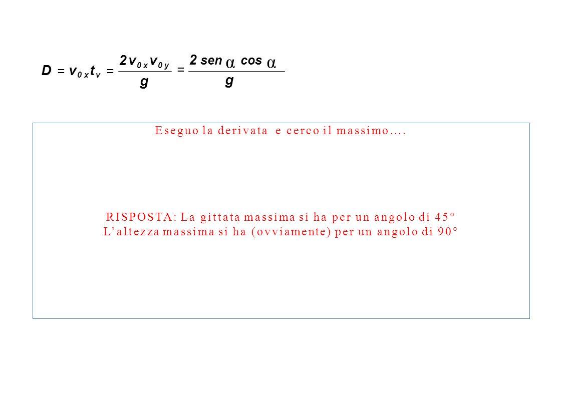2 v0 x v0 y 2 sen α cos α = D = v0 x t v = g