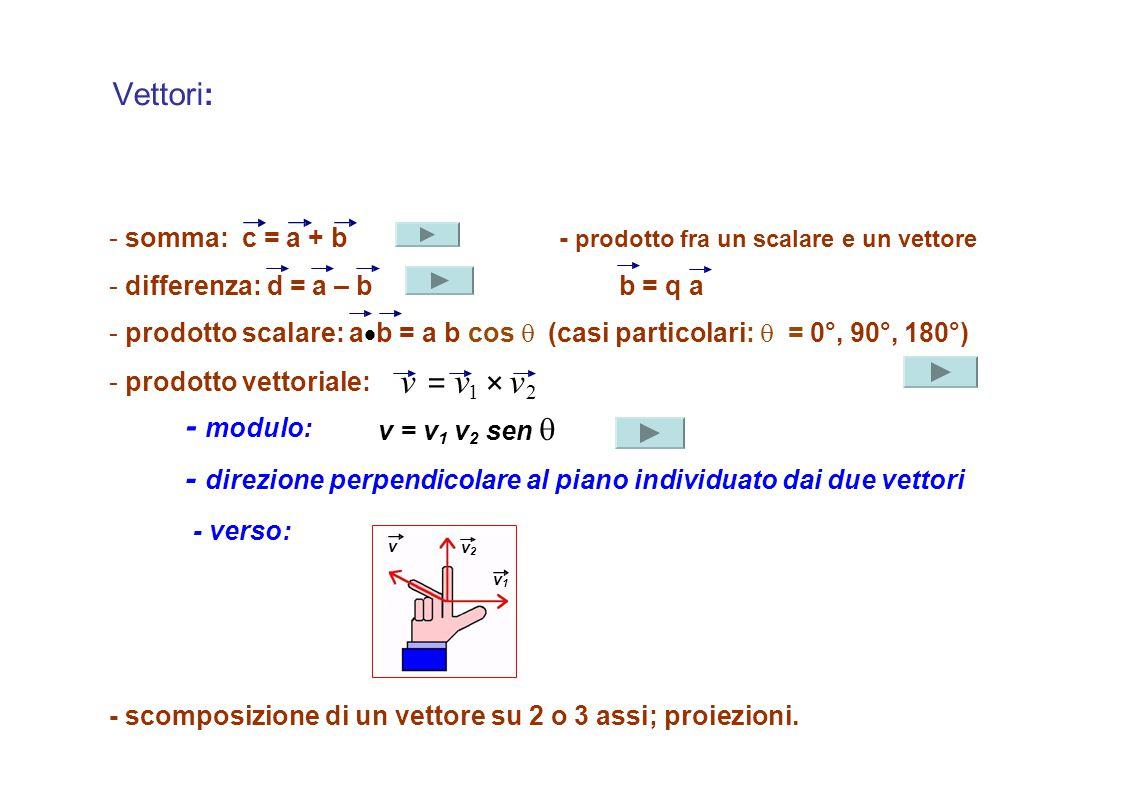 v = v1 × v2 Vettori: - modulo: