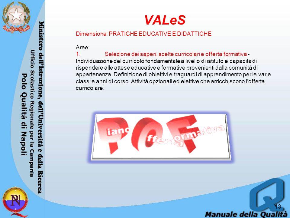 VALeS Dimensione: PRATICHE EDUCATIVE E DIDATTICHE Aree: