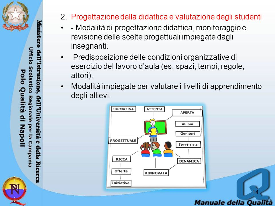 2. Progettazione della didattica e valutazione degli studenti