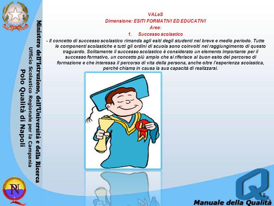 Dimensione: ESITI FORMATIVI ED EDUCATIVI