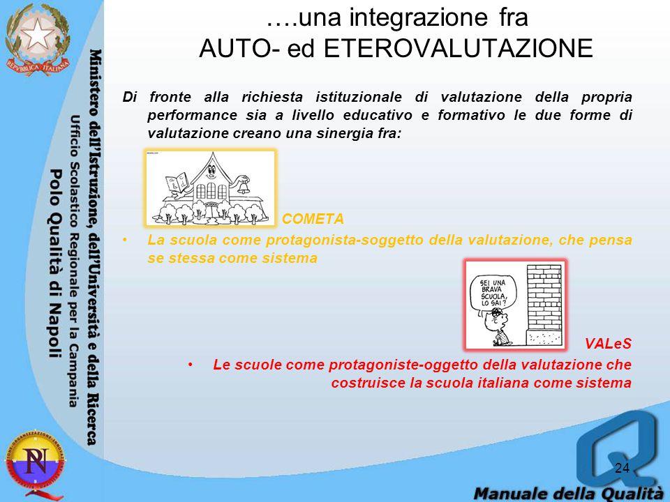 ….una integrazione fra AUTO- ed ETEROVALUTAZIONE