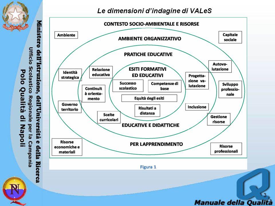 Le dimensioni d'indagine di VALeS