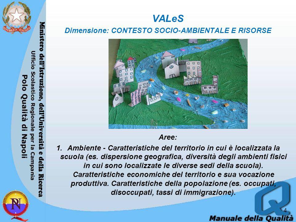 Dimensione: CONTESTO SOCIO-AMBIENTALE E RISORSE