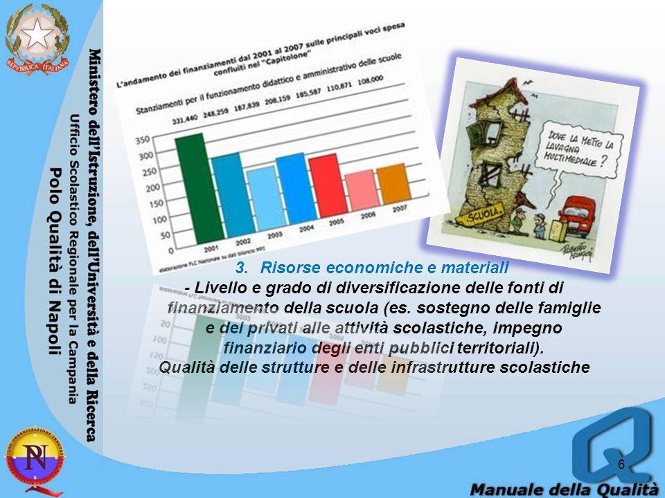Risorse economiche e materiali