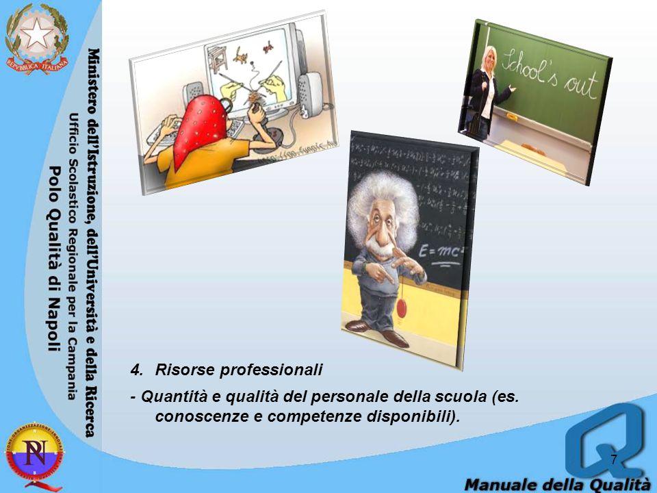 4. Risorse professionali