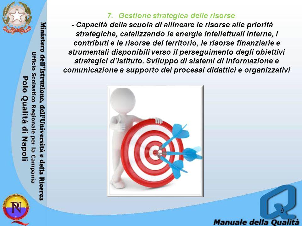 Gestione strategica delle risorse