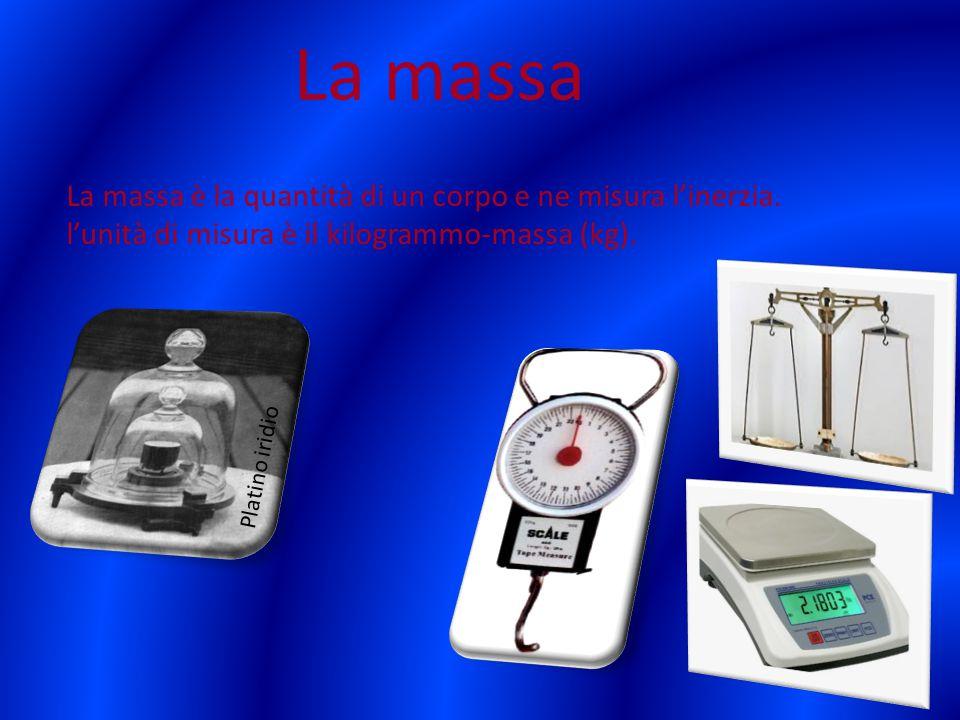 La massa La massa è la quantità di un corpo e ne misura l'inerzia. l'unità di misura è il kilogrammo-massa (kg).