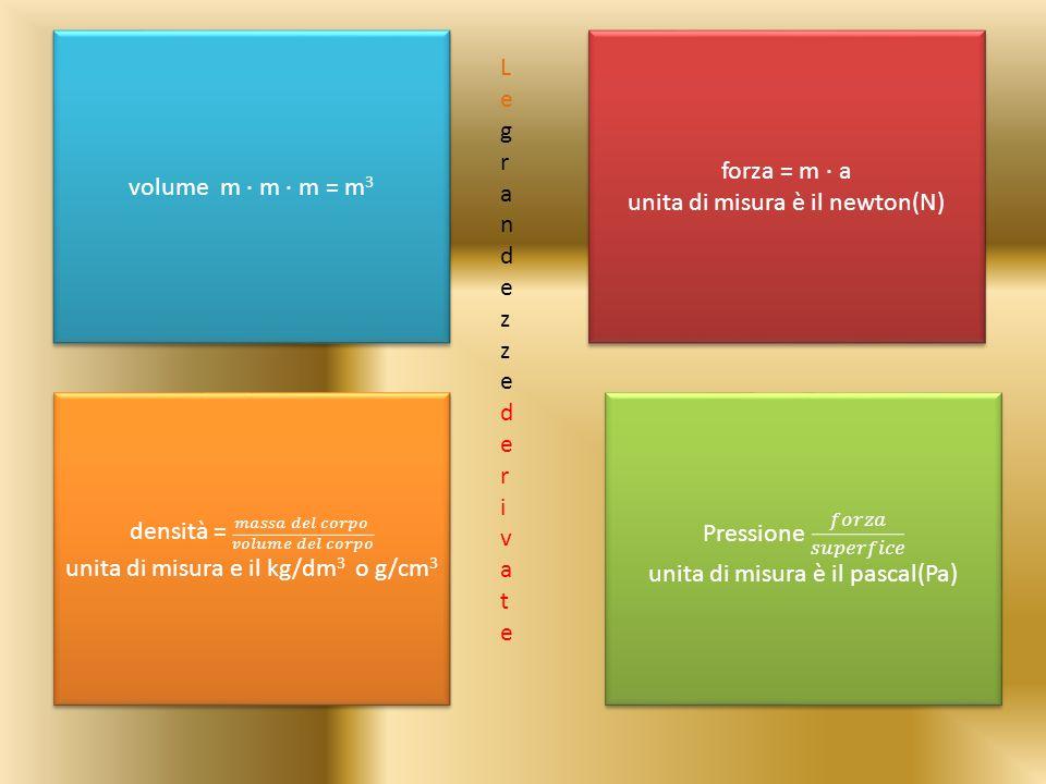 unita di misura è il newton(N) L e g r a n d z