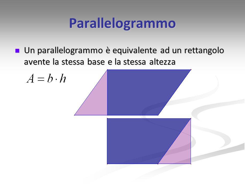 Parallelogrammo Un parallelogrammo è equivalente ad un rettangolo avente la stessa base e la stessa altezza.
