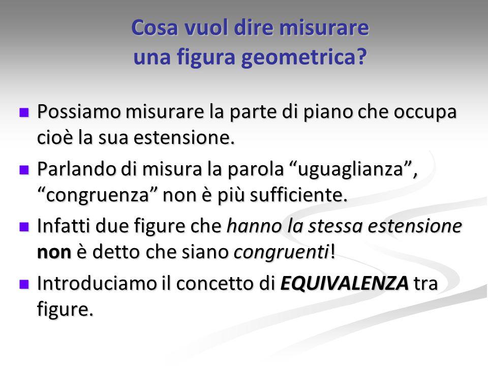 Cosa vuol dire misurare una figura geometrica
