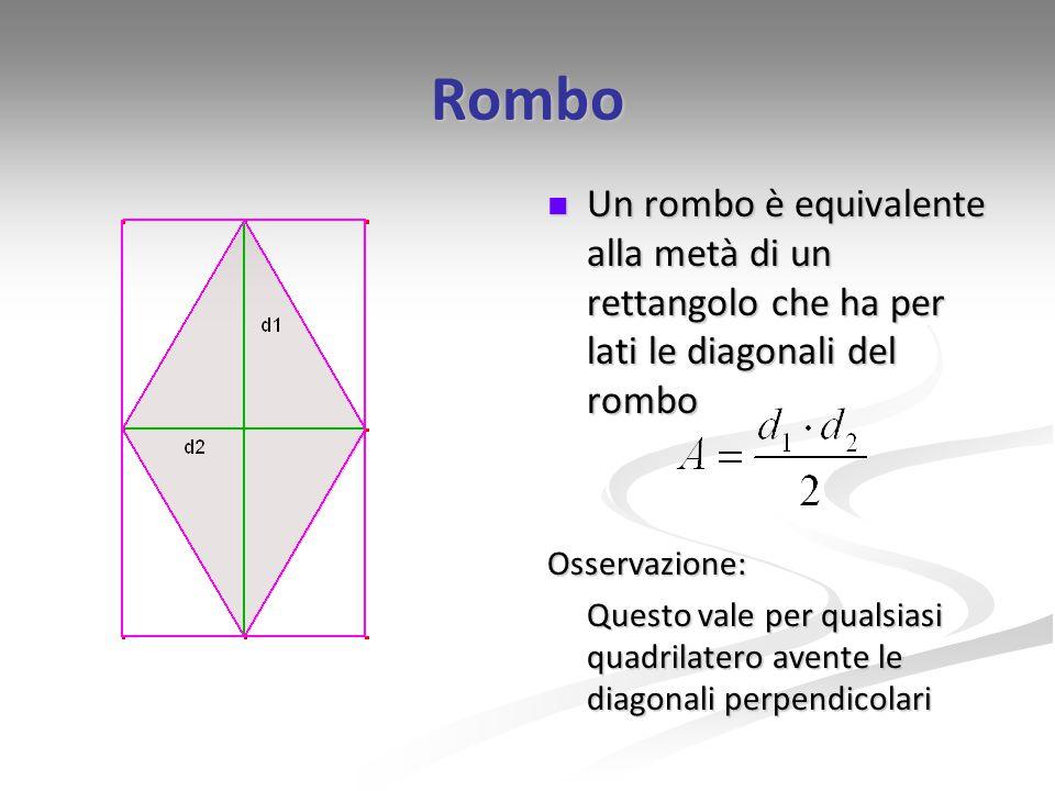 Rombo Un rombo è equivalente alla metà di un rettangolo che ha per lati le diagonali del rombo. Osservazione: