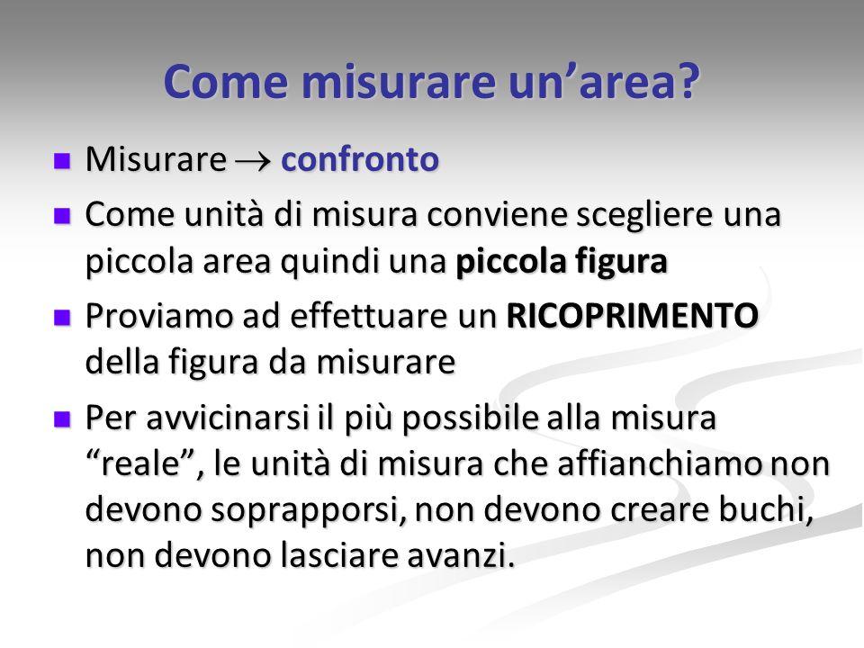 Come misurare un'area Misurare  confronto