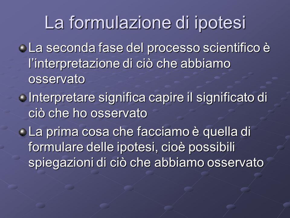La formulazione di ipotesi