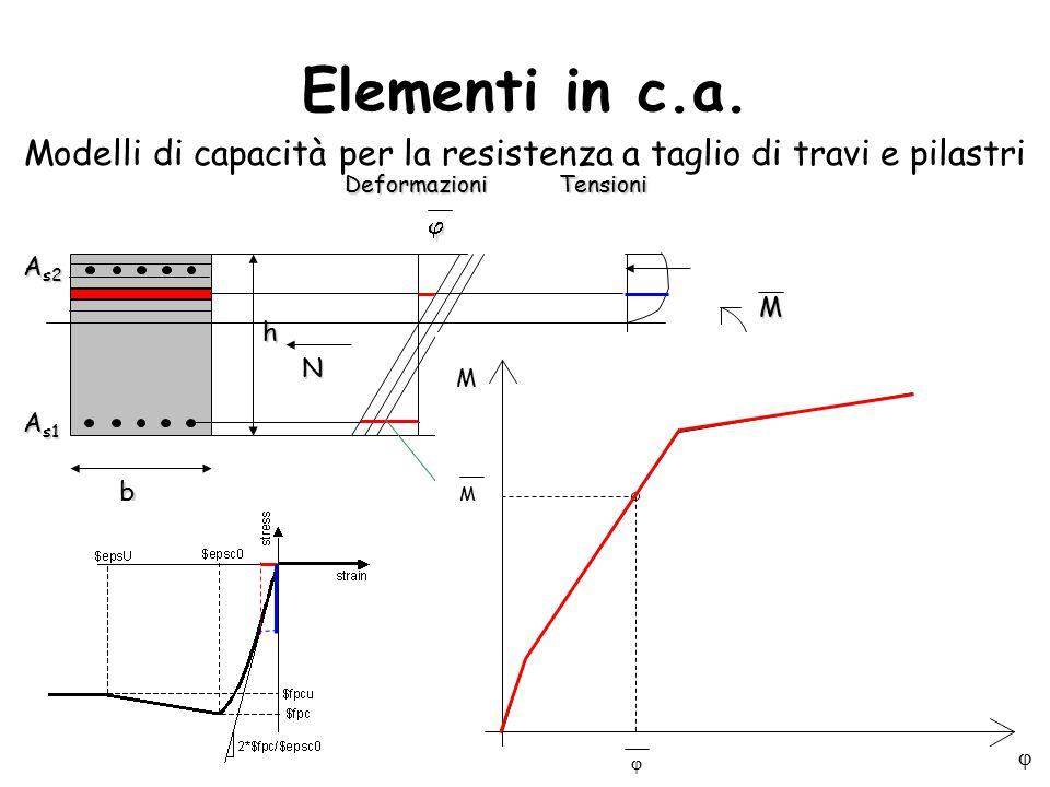 Modelli di capacità per la resistenza a taglio di travi e pilastri