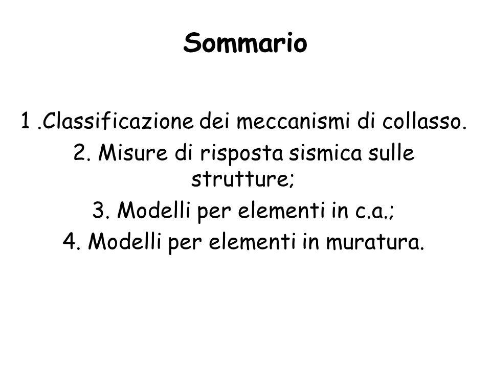 Sommario 1 .Classificazione dei meccanismi di collasso.